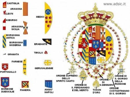stemma Borbonico:spiegazione